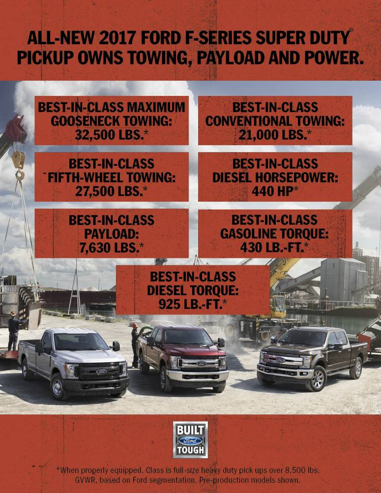 2017 Ford F-Series Super Duty Infographic